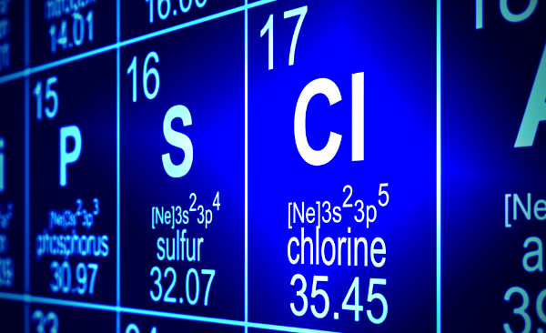 chlorine on periodic table